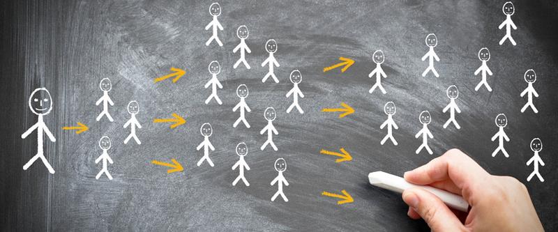 la duplicazione nel network marketing